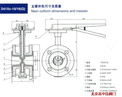 产品外形及结构尺寸示意图
